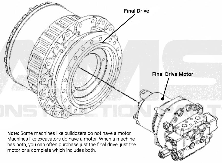John Deere Excavator Final Drive Replacement Parts